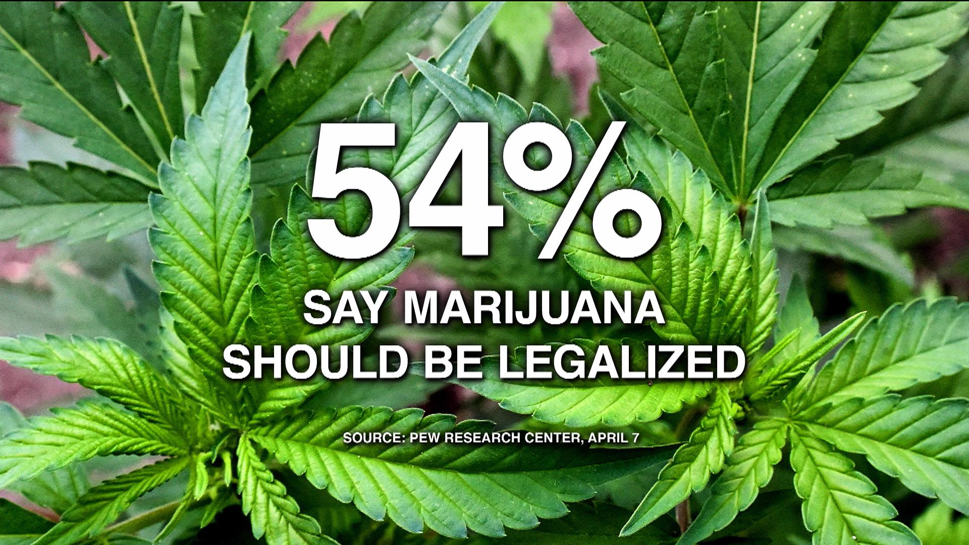 Fox News' beef with marijuana