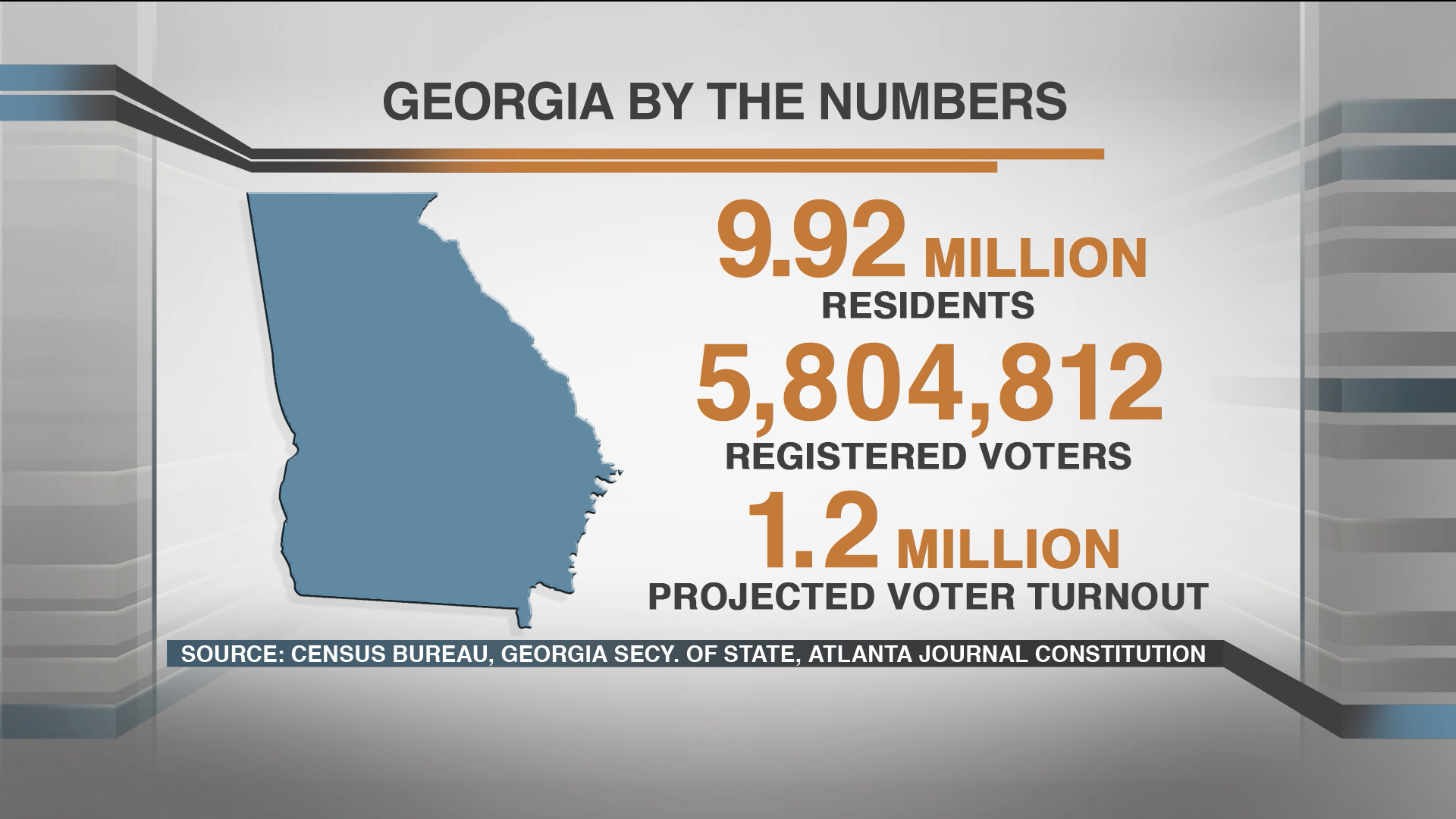 Voter turnout concerns in Georgia
