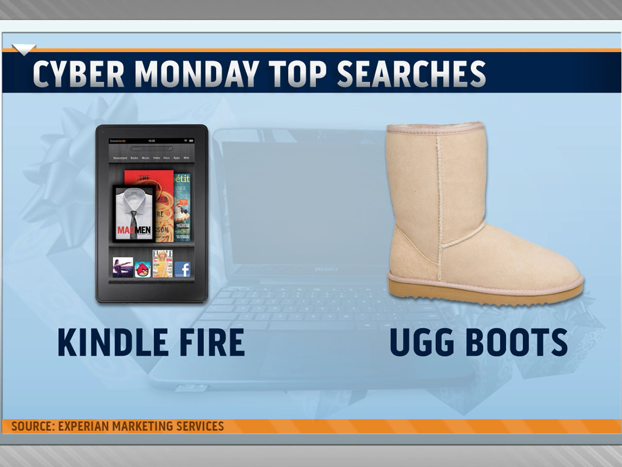 d835681f64a Cyber Monday sales soar