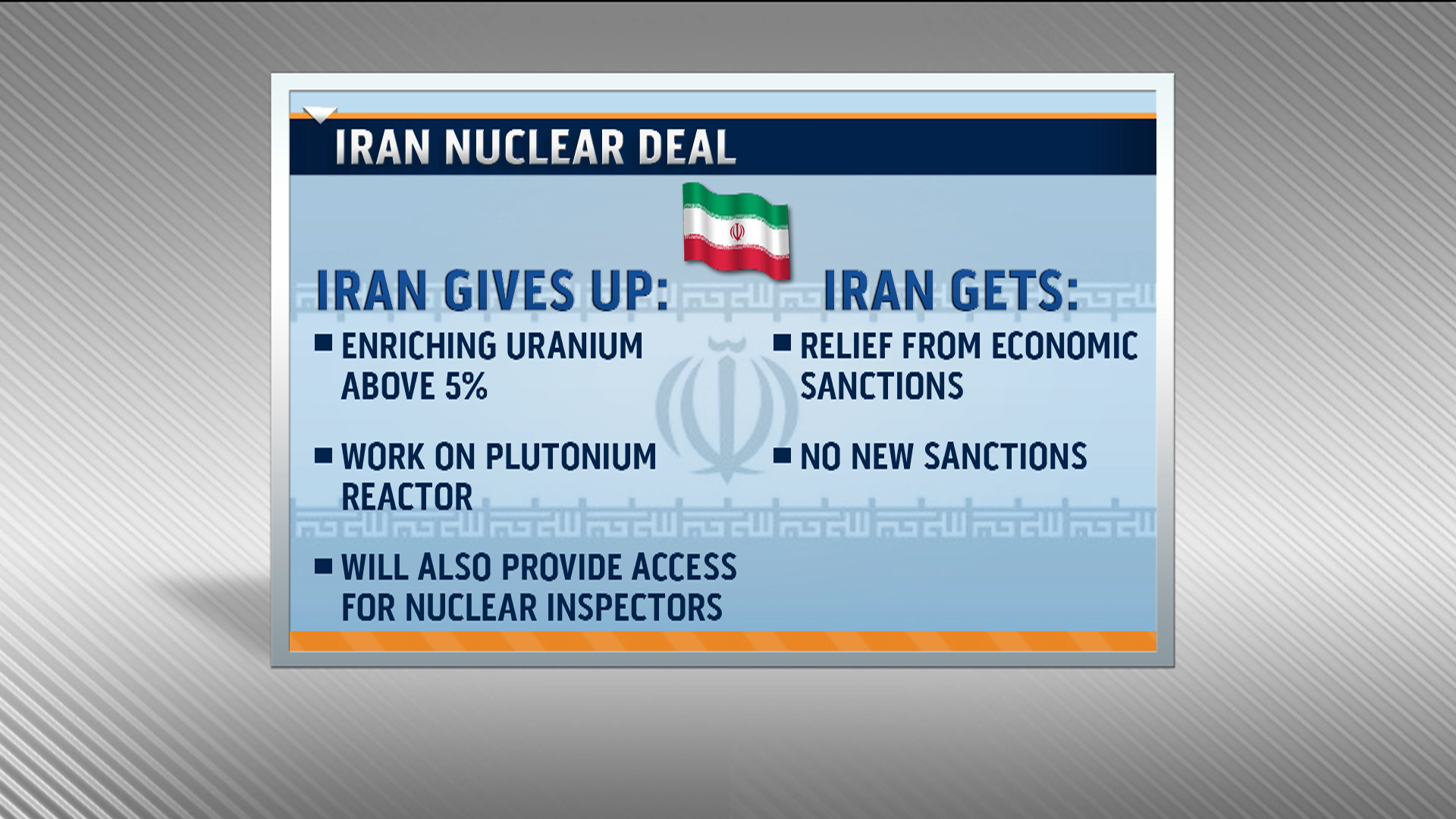 Breakthrough or mistake on Iran?