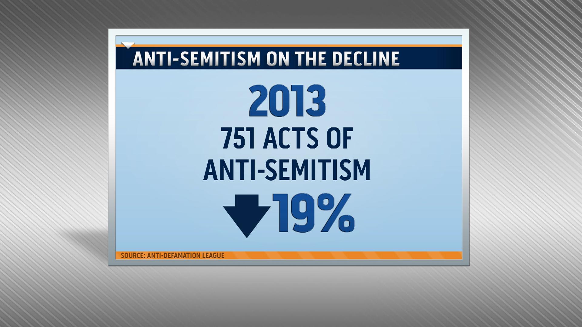 Kansas Jewish center deaths fueled by hate?