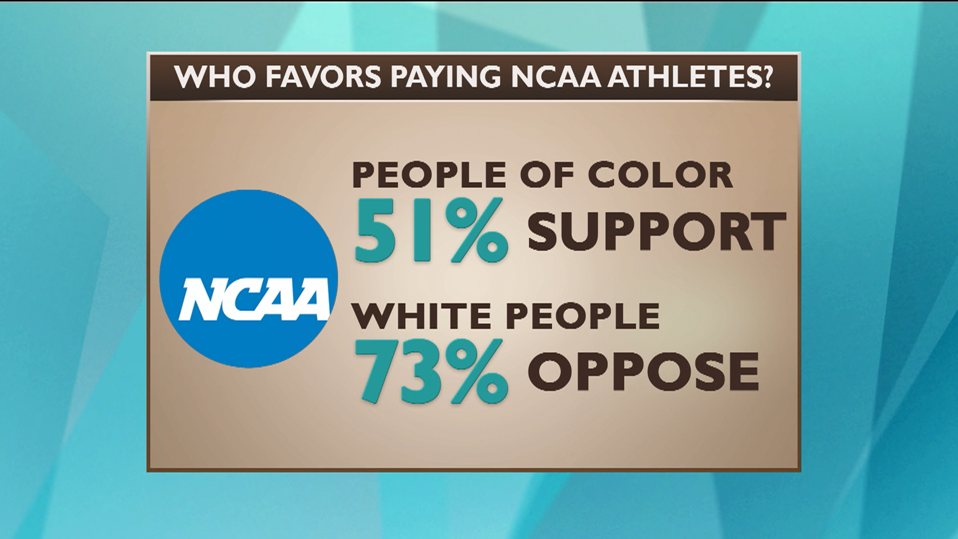 an argument in favor of paying college athletes for their services Viewpoint: why college athletes should not be paid athletes already have their tuitions paid for, not to mention their room and board, meal plans.