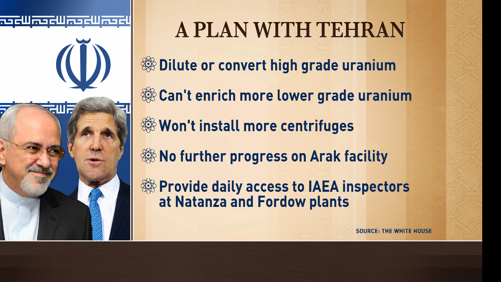 Breaking down the Iranian deal