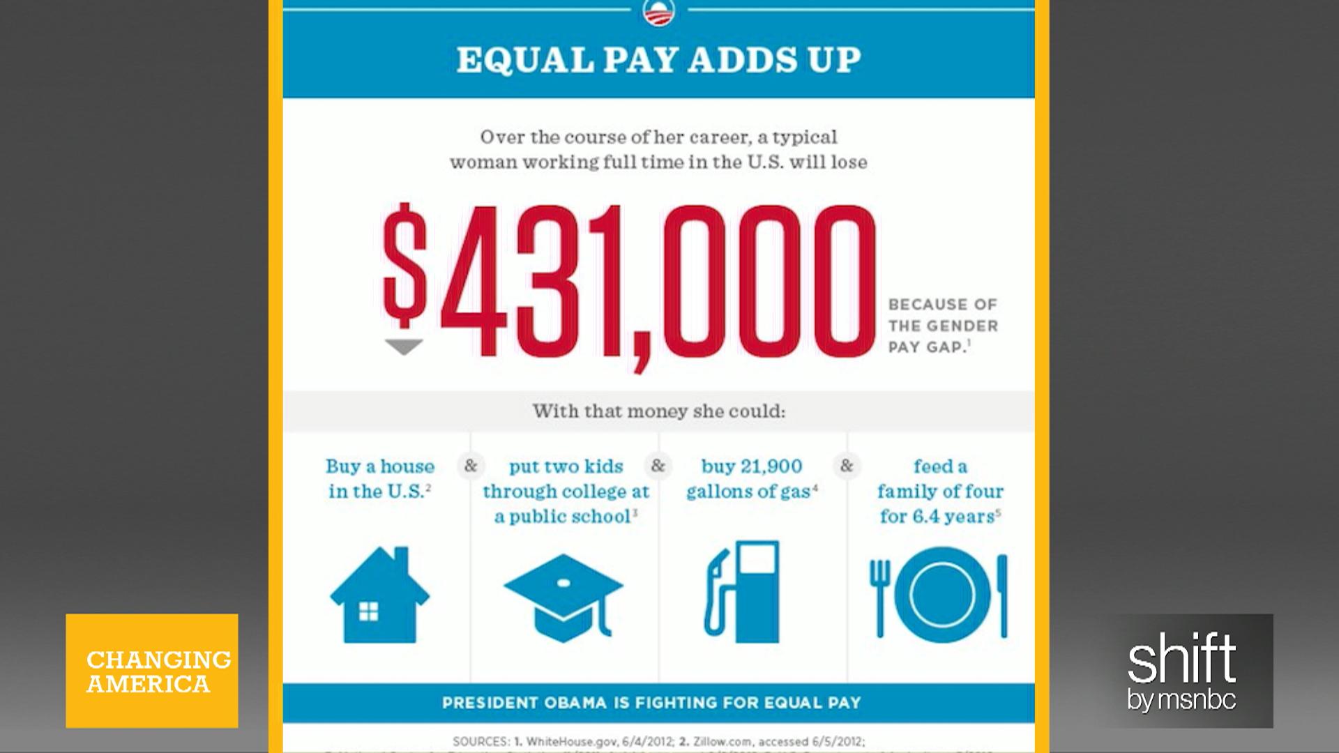 Why the wage gap stunts US economic growth