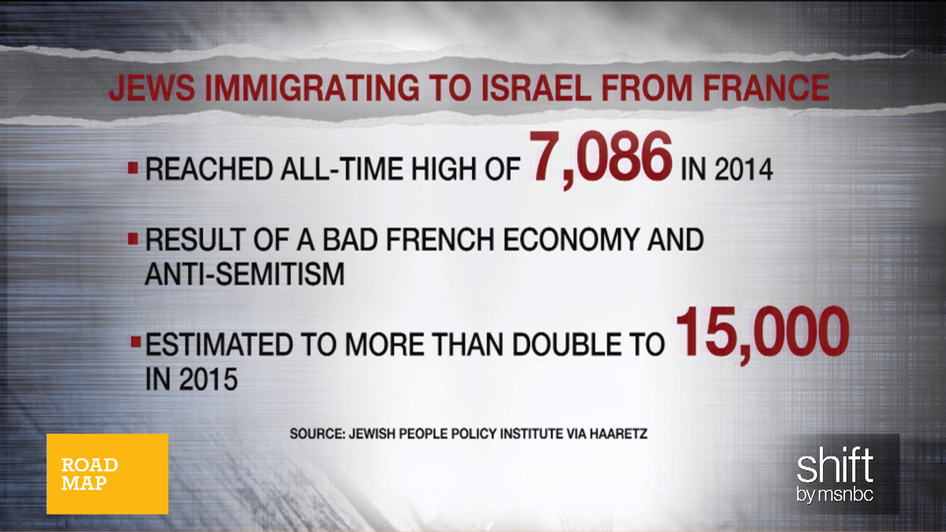 Jewish emigration to Israel on the rise