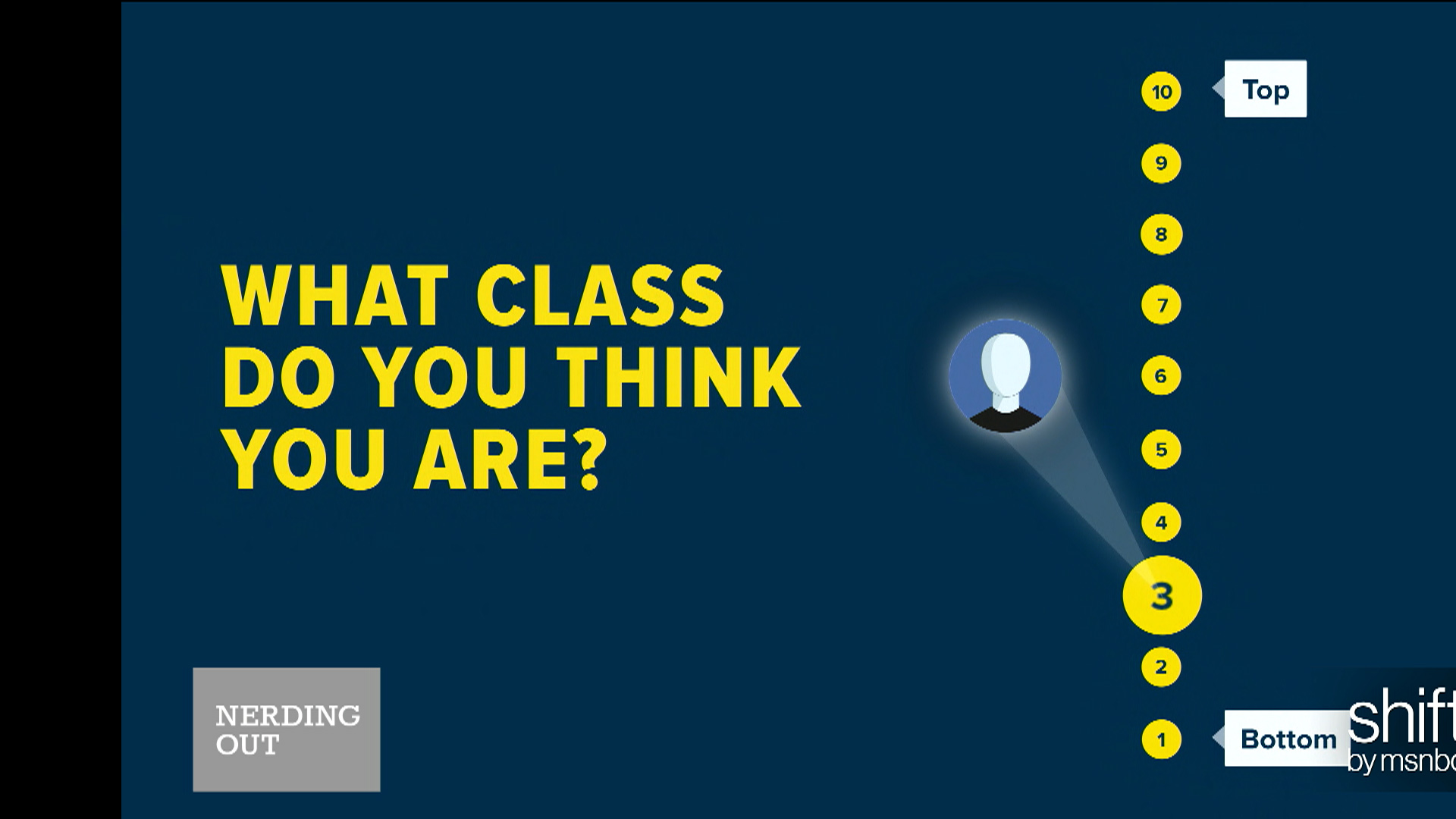 What class do you think you are?