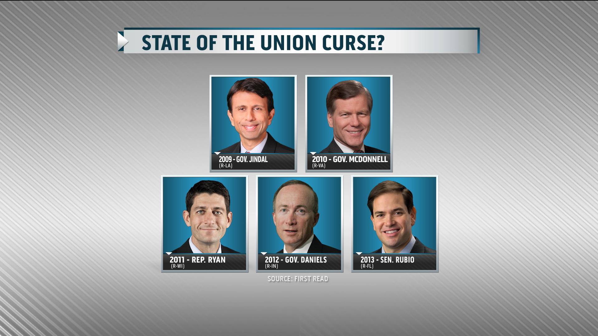GOP stars are starting to plummet