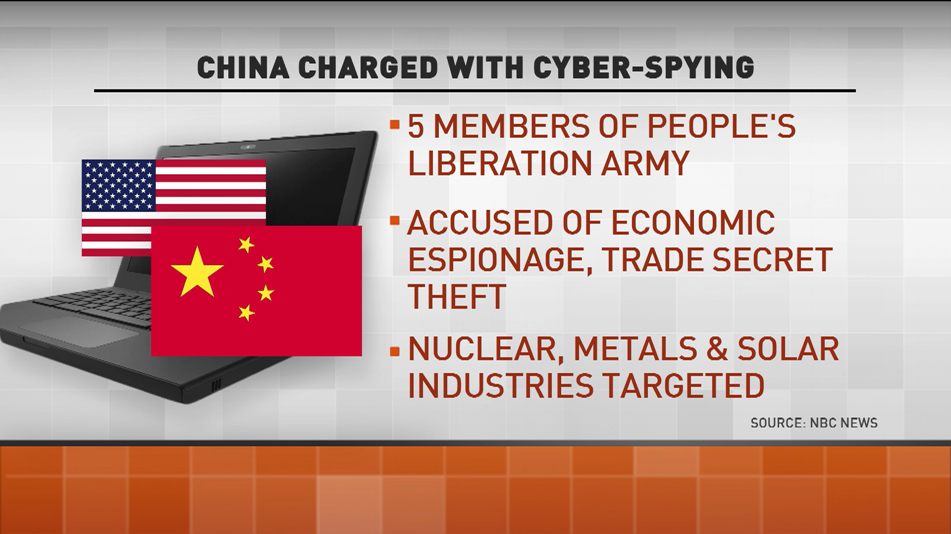 U.S. charges China with cyber-spying