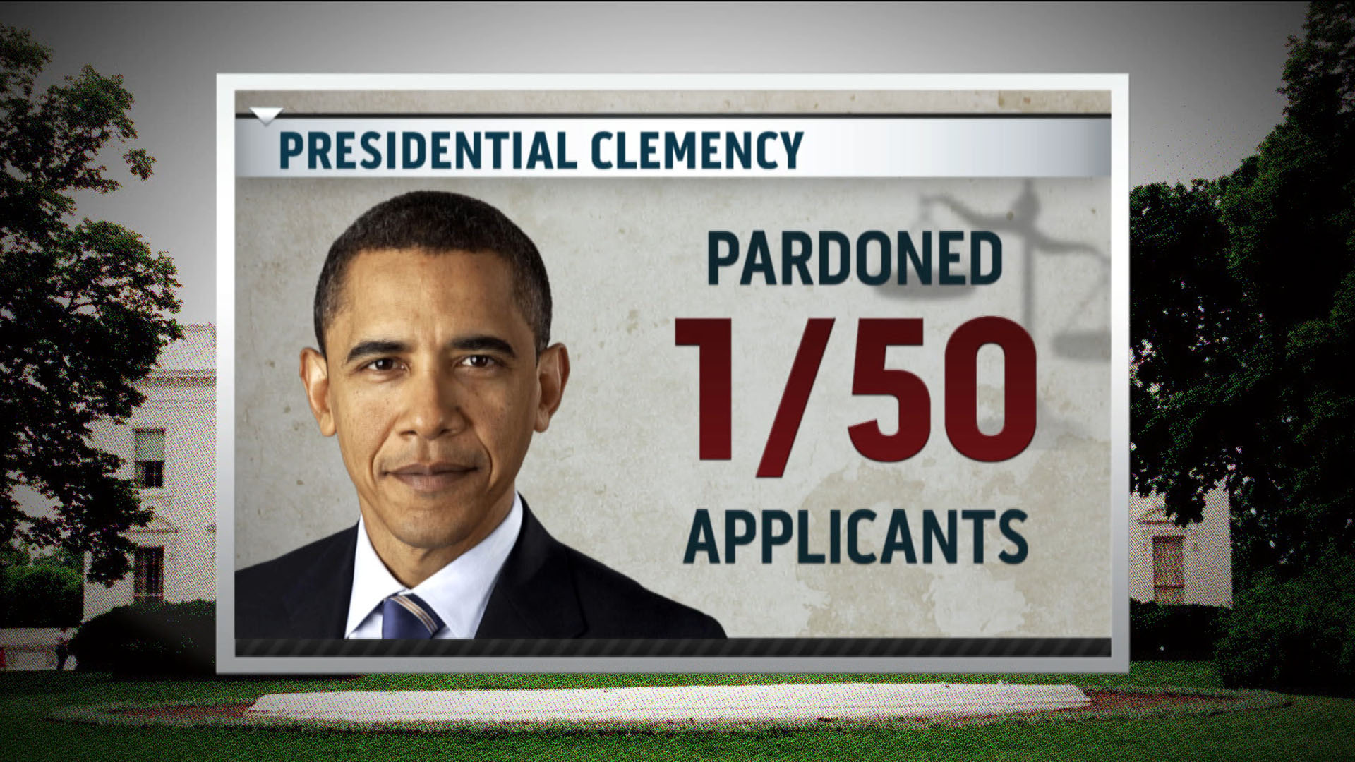 Presumed Guilty—the power of the pardon