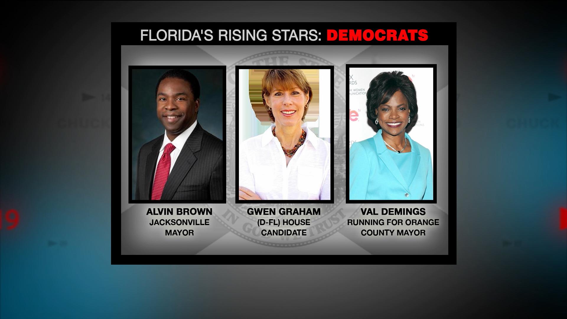 TDR50: Florida's rising stars