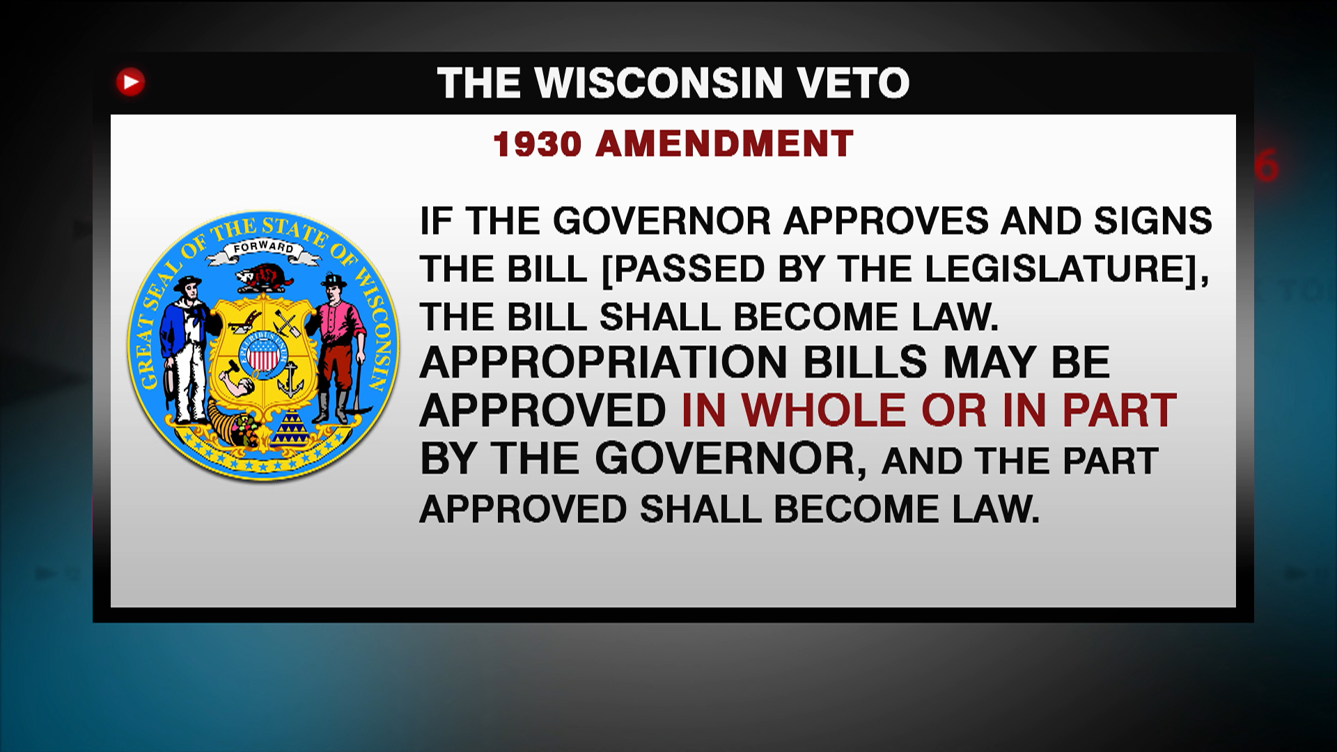 WI: Vetoes give governors unprecedented power