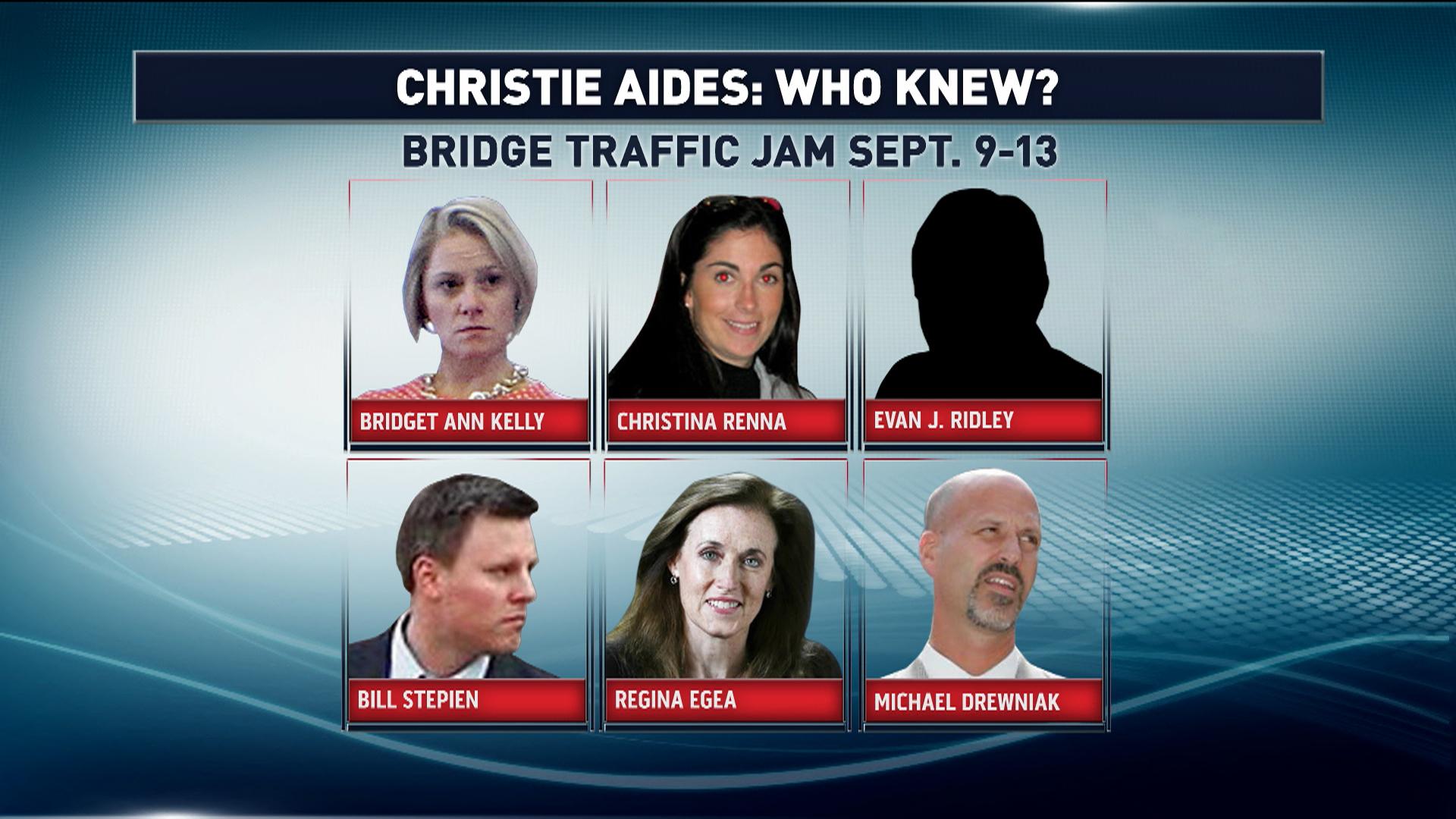 Bridgegate investigation continues