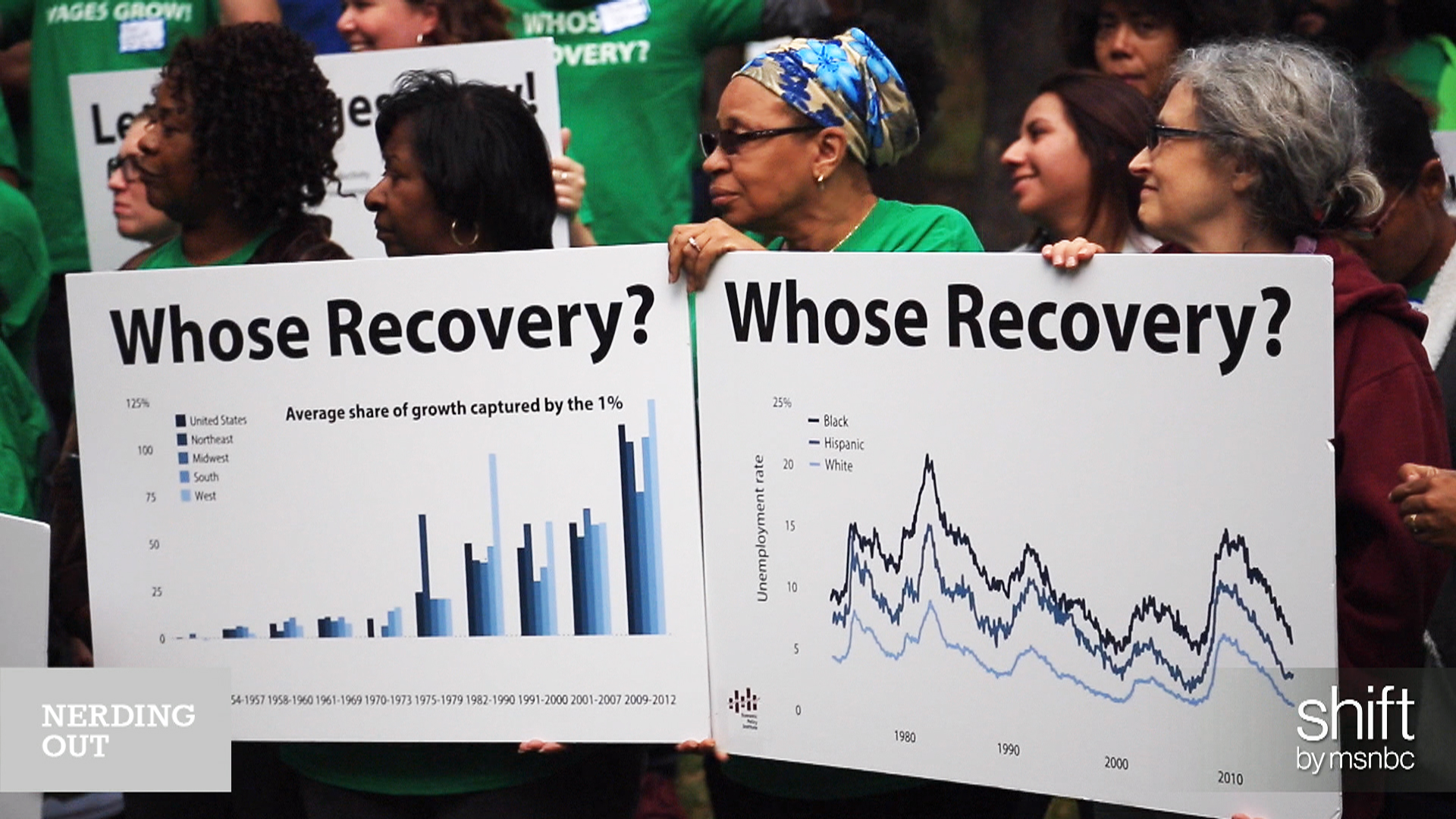 Whose Recovery? We're 'Fed Up'