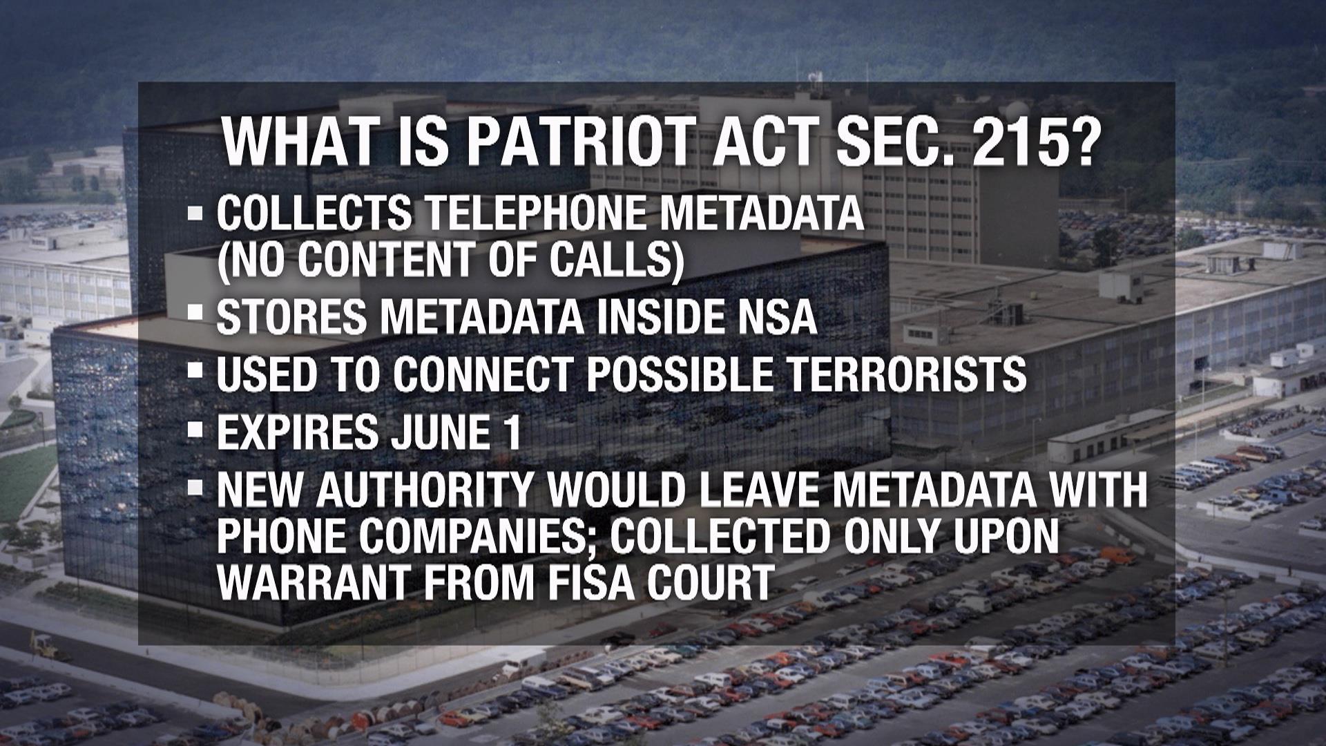 Patriot Act provisions to expire