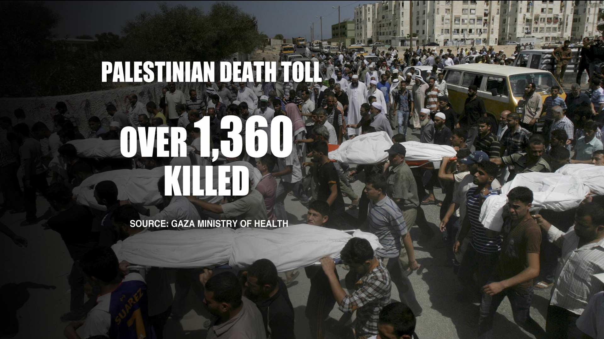 Gaza death toll climbs as attacks continue