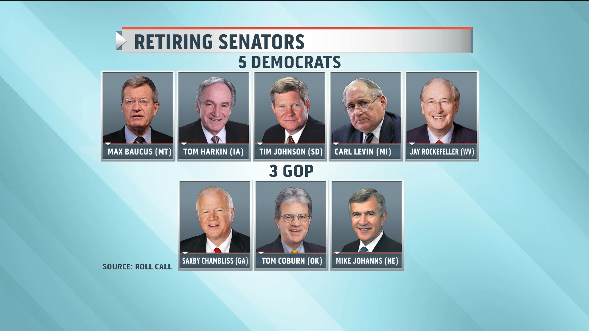 The mass exodus of senior Senators