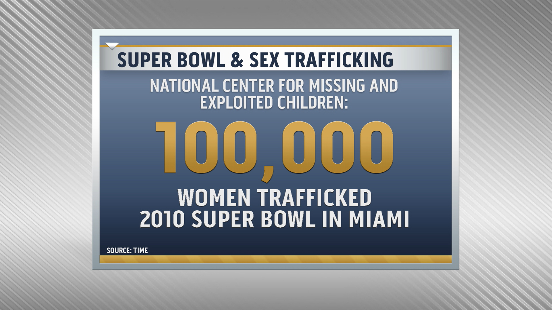 Sex trafficking and the Super Bowl