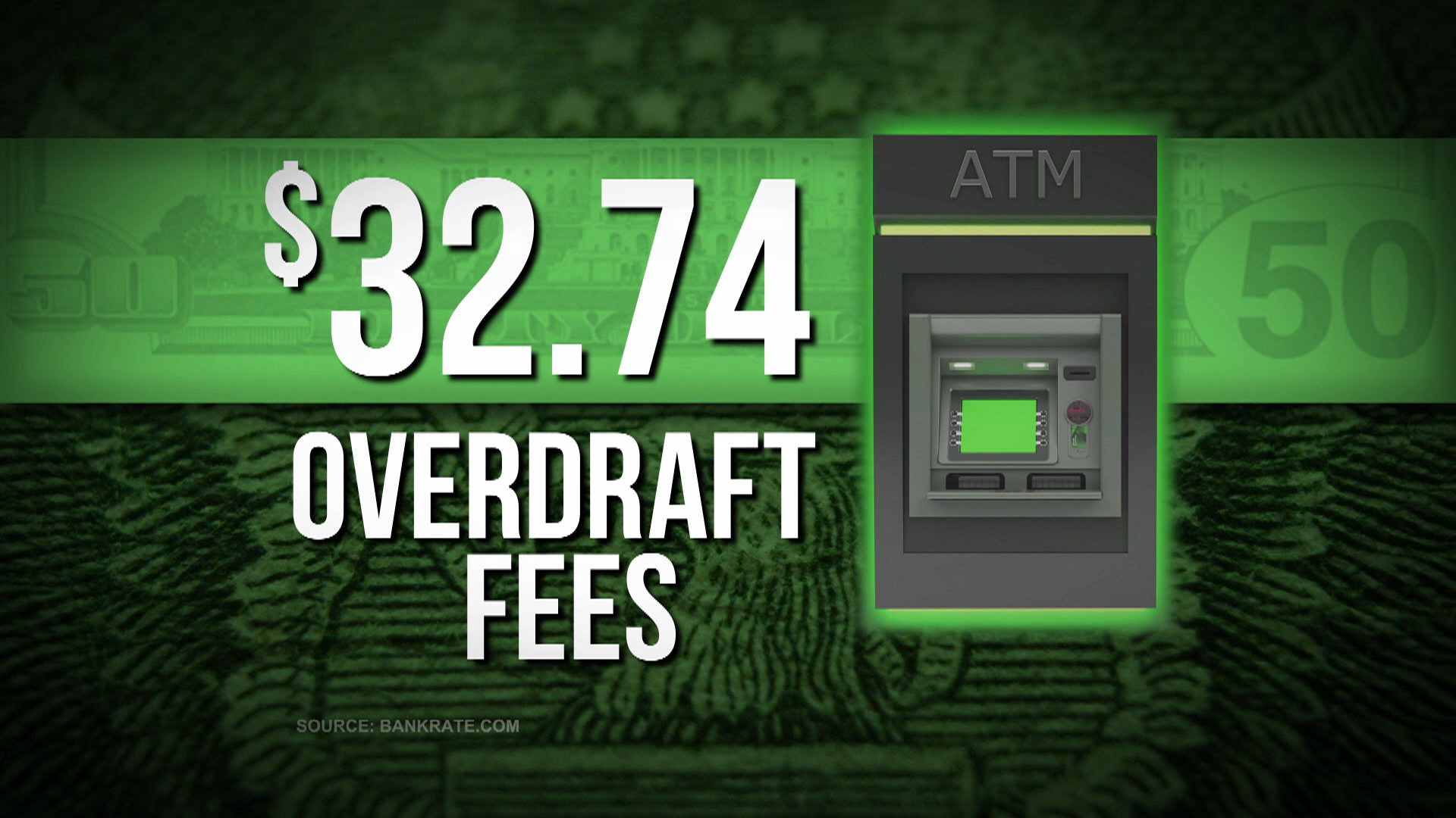 Banks Boosting ATM, Checking Account Overdraft Fees