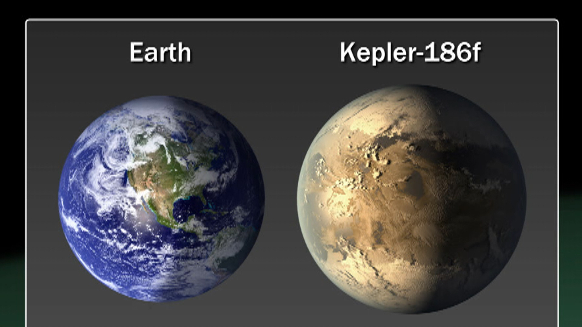 A Planet Similar to Earth?
