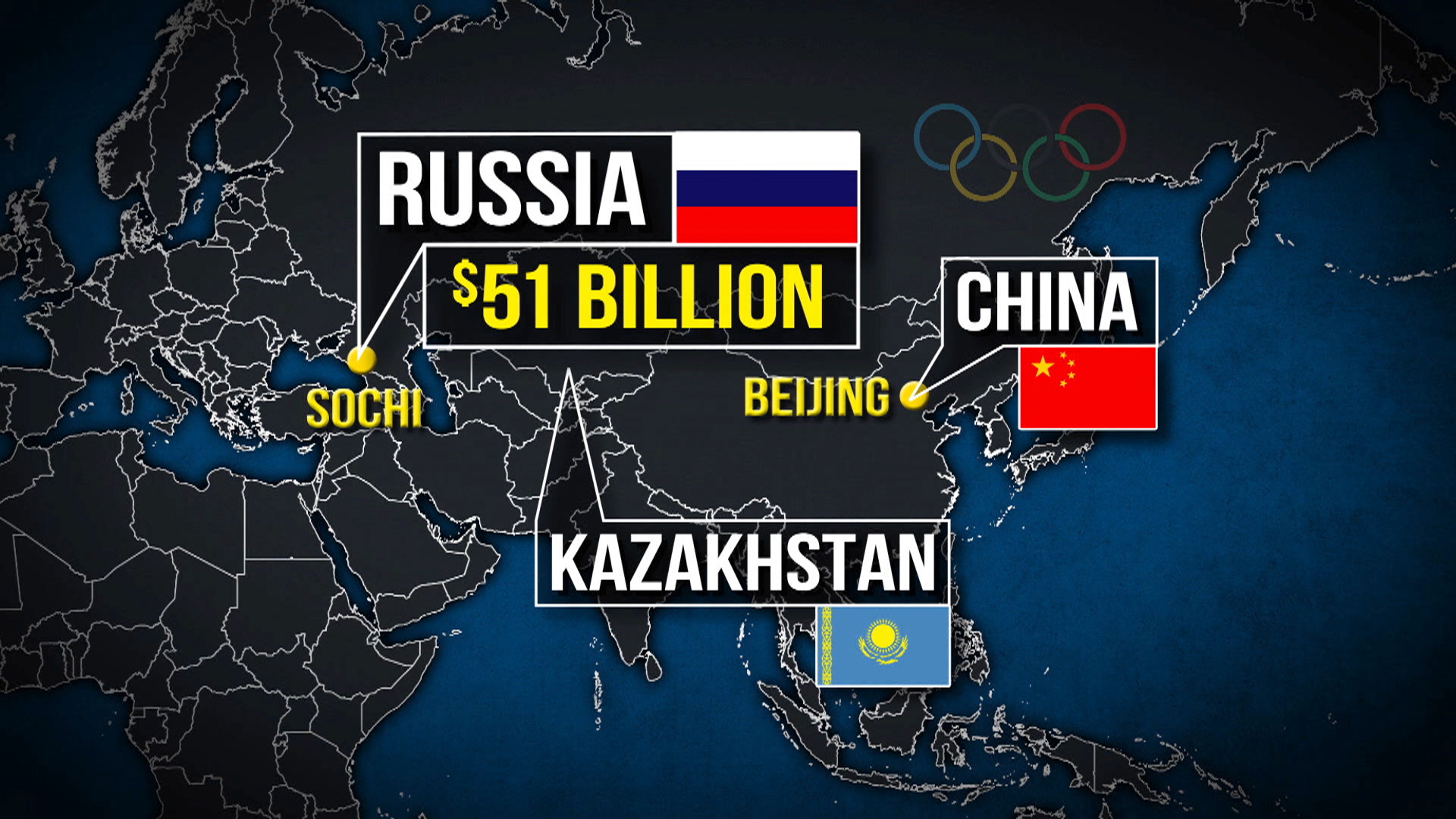 and then there were two who will host the 2022 winter olympics
