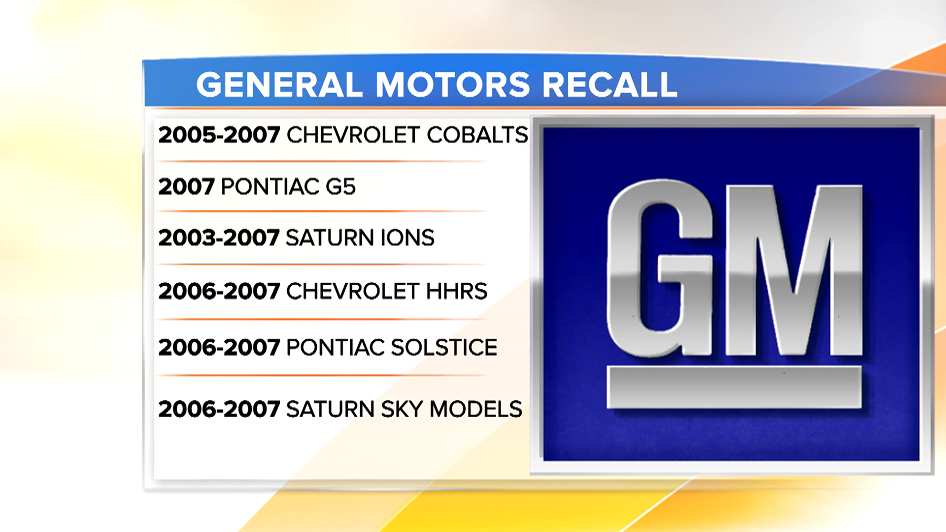 general motors recall list of cars