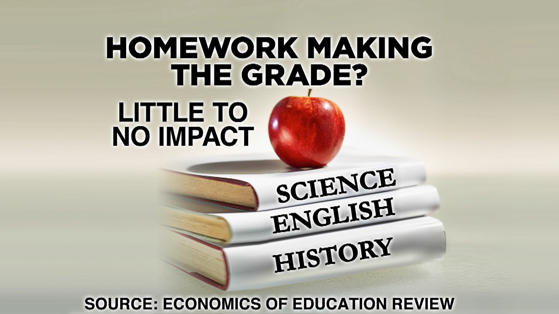 Homework harmful or helpful