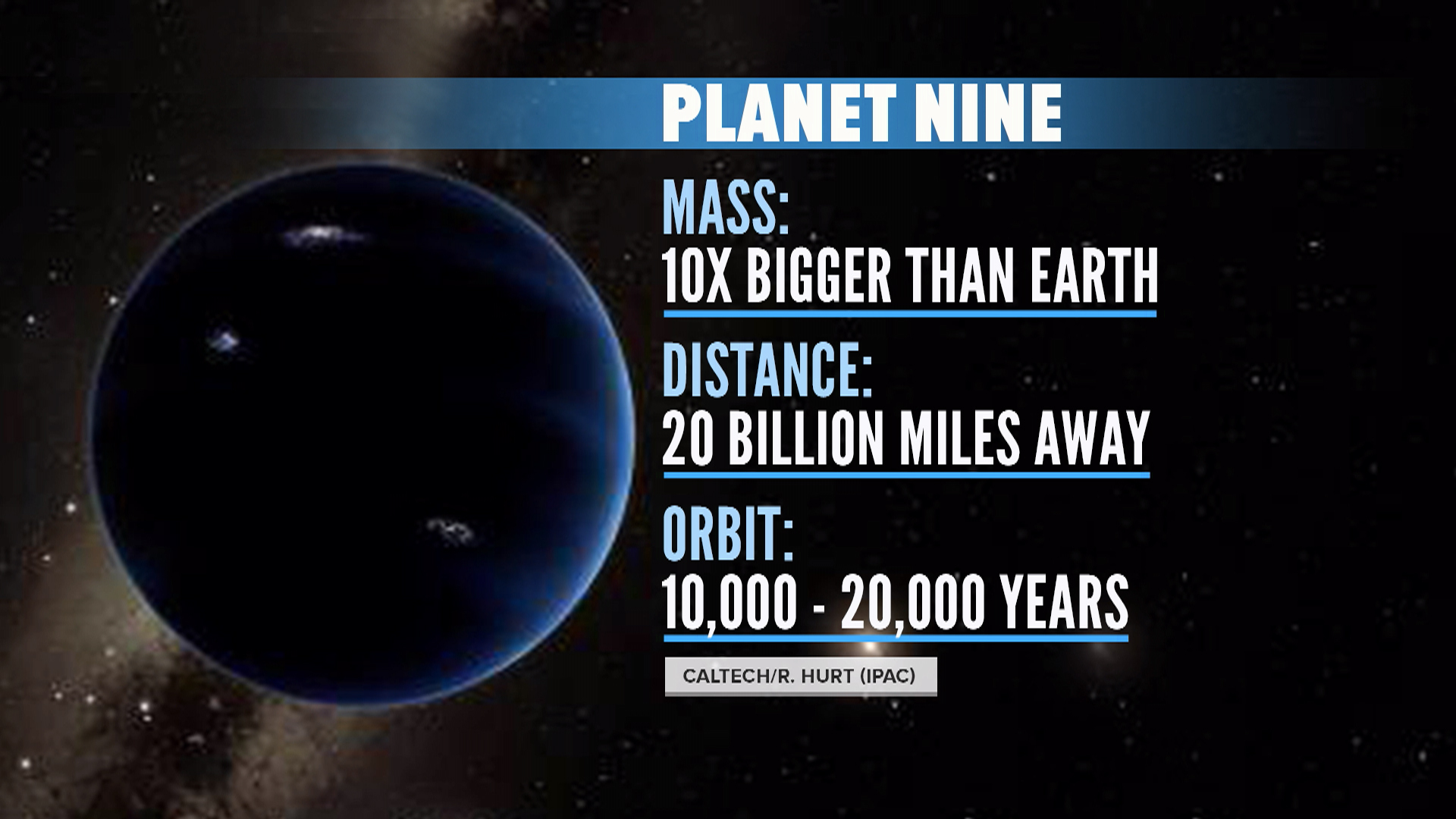 How Scientists (Possibly) Found the Solar System's Ninth Planet