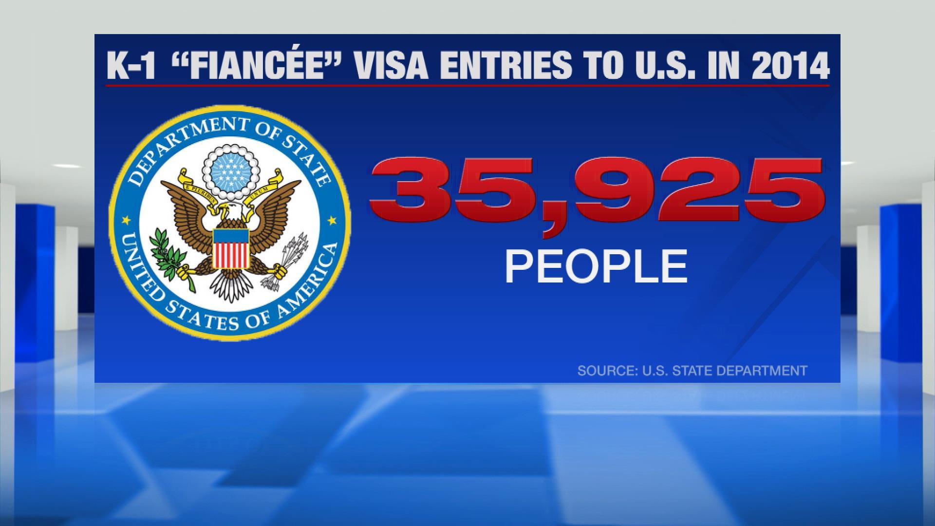 'Fiancé' visa to be reviewed by State Dept.