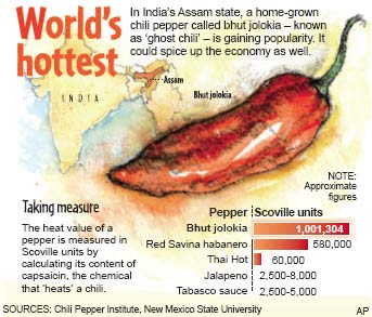For generations, though, it's been loved in India's northeast ...