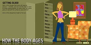 How the body ages
