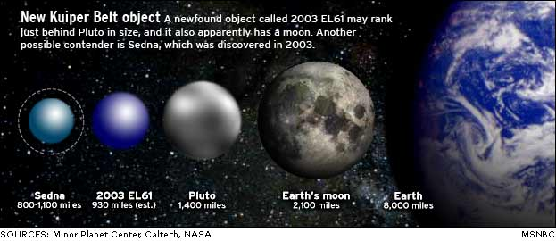 solar system new world - photo #27