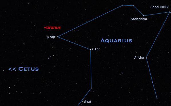 Image: Uranus