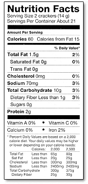 Fat Free Lite What Do Labels Really Mean