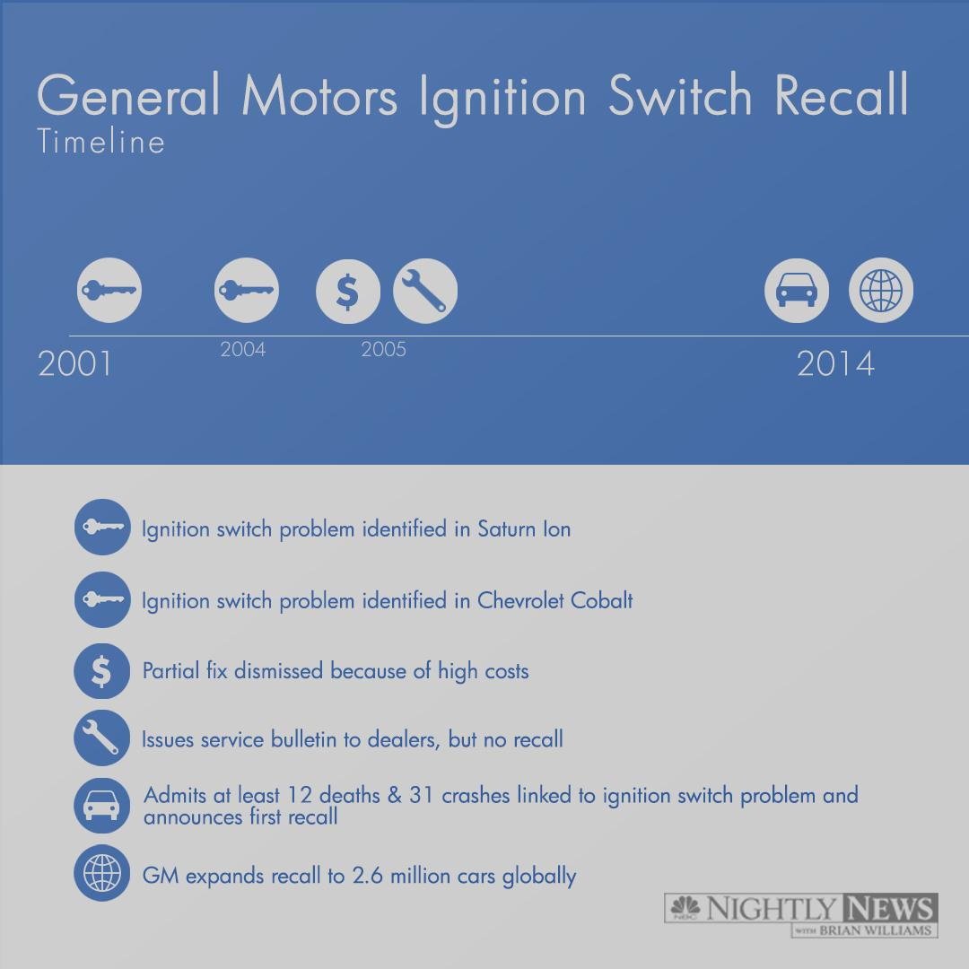 general motors recall airbags autos post