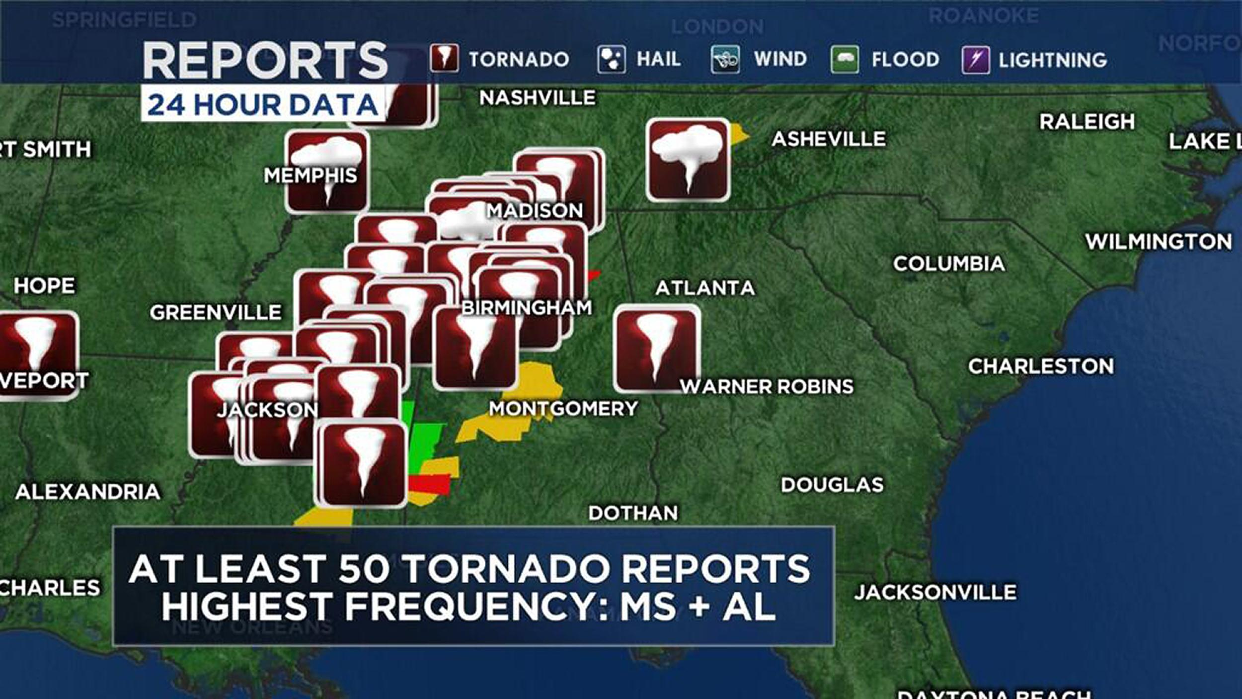 The storm front continuing to rake over the Southeast has produced at least 50 tornado reports in 24 hours.