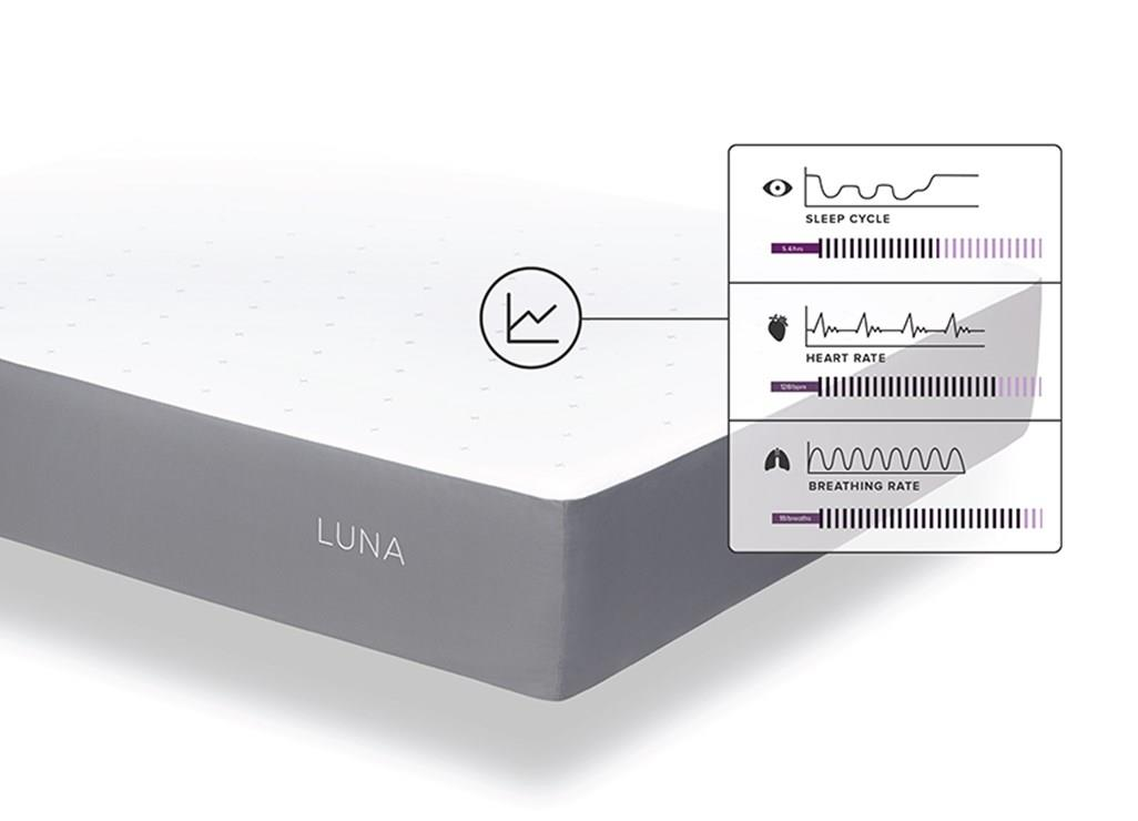 Sweet Dreams: Luna Smart Mattress Cover Tracks Your Sleep
