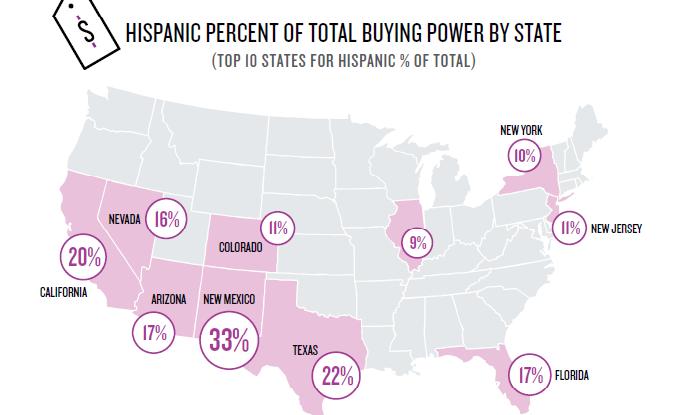 Image: Hispanic Buying Power