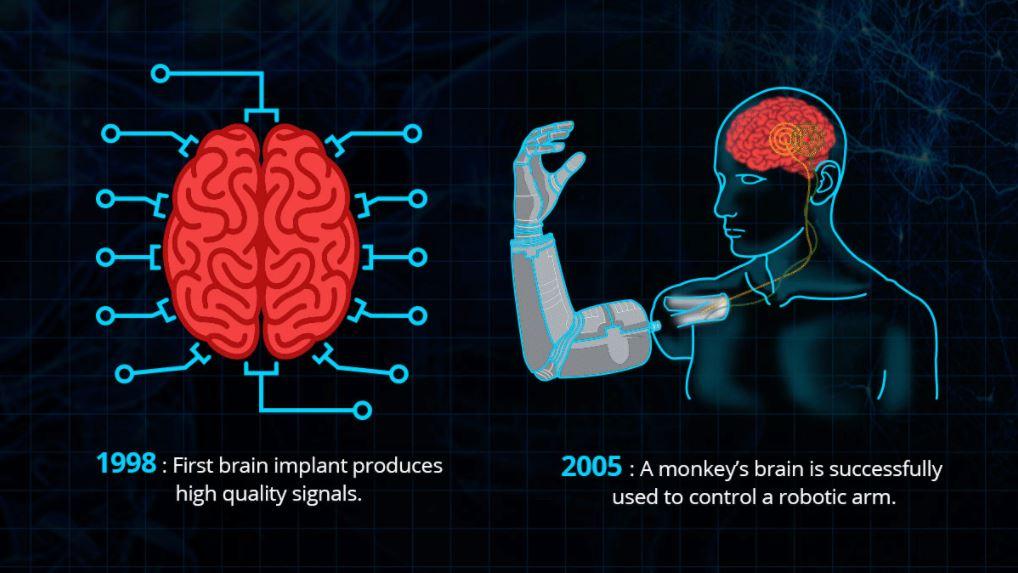 Image: Brain interfaces