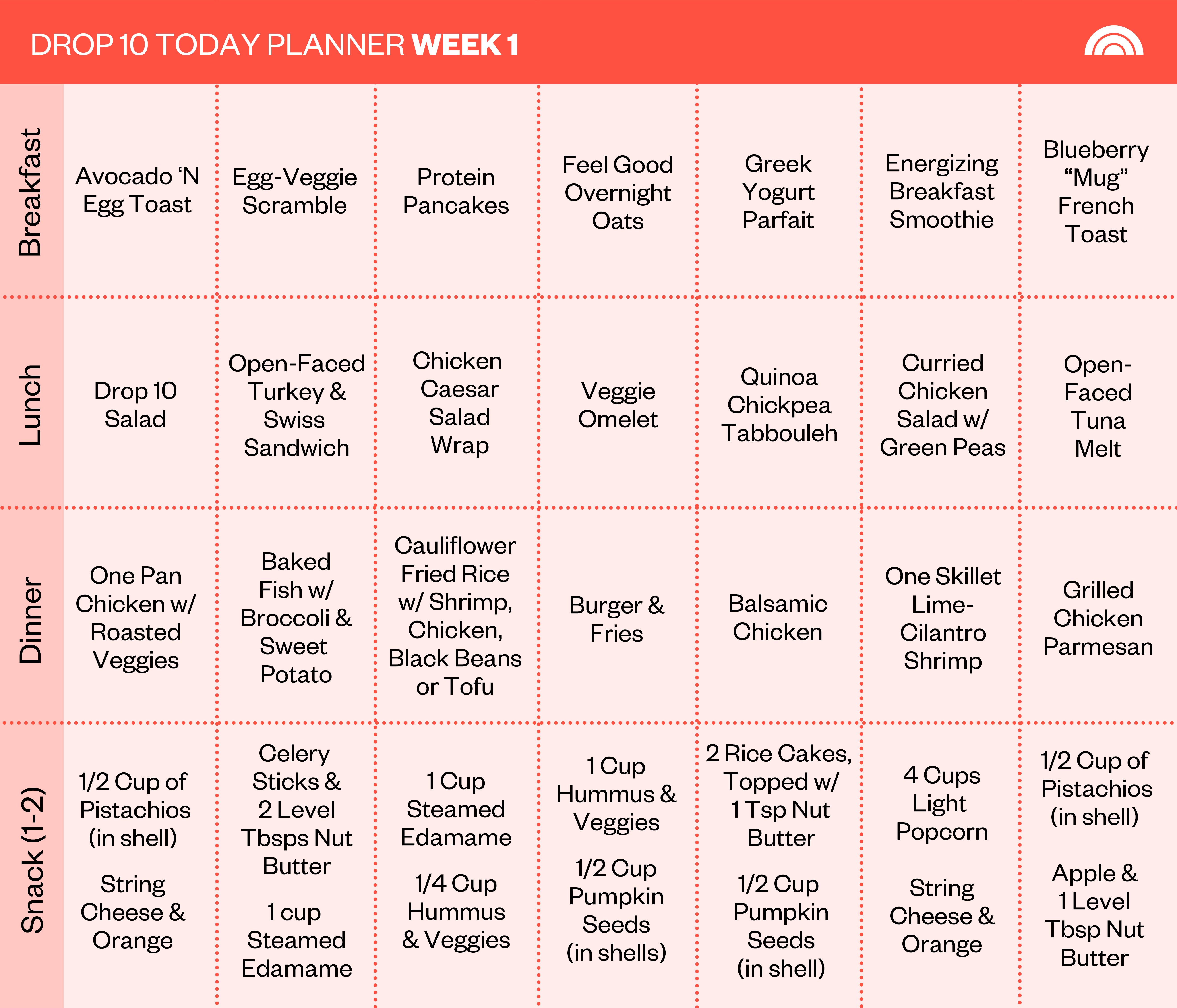 How to lose 8 pounds this spring with a healthy meal plan
