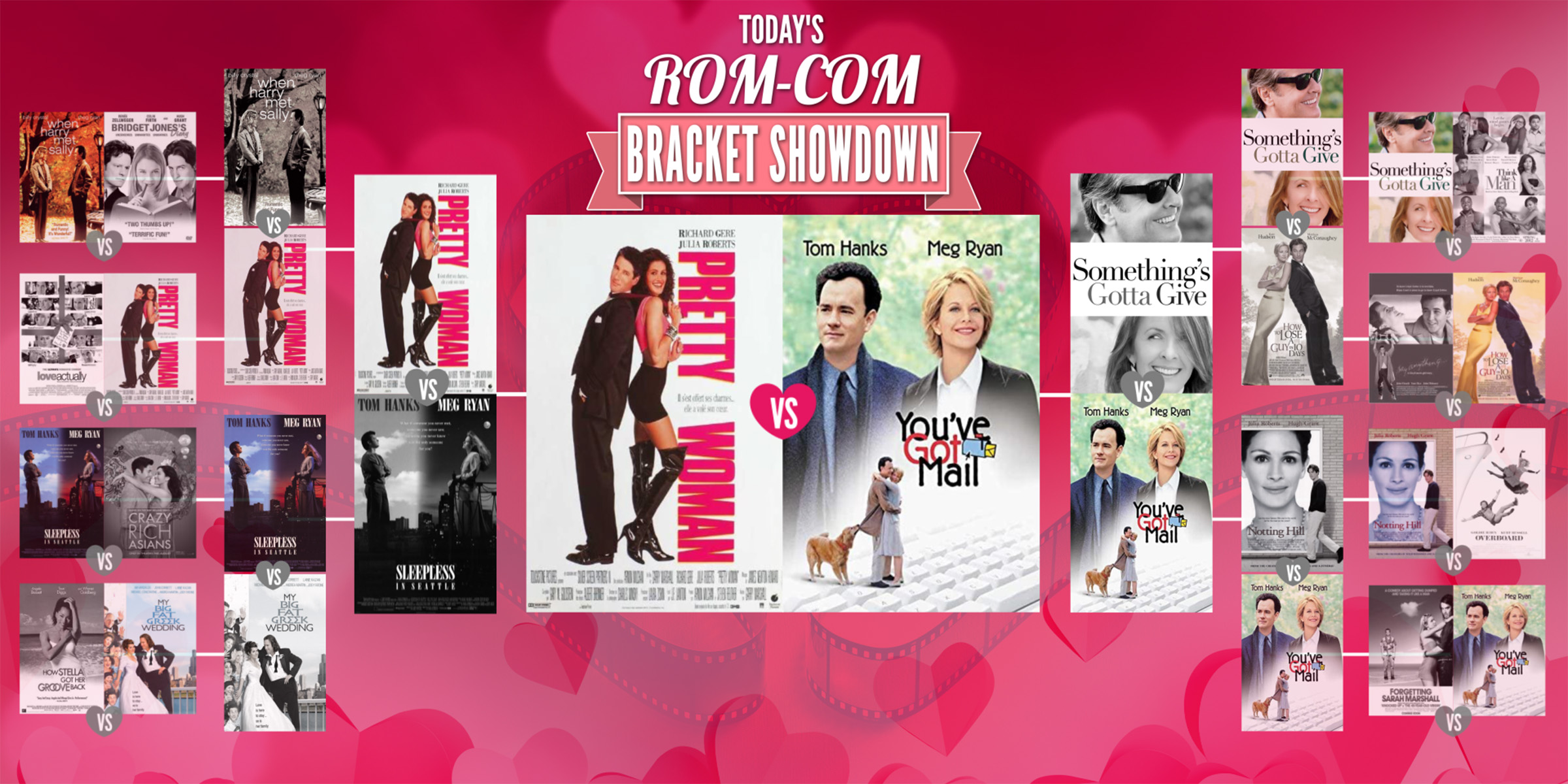 Today S Rom Com Bracket Showdown Which Movie Was Crowned Champion