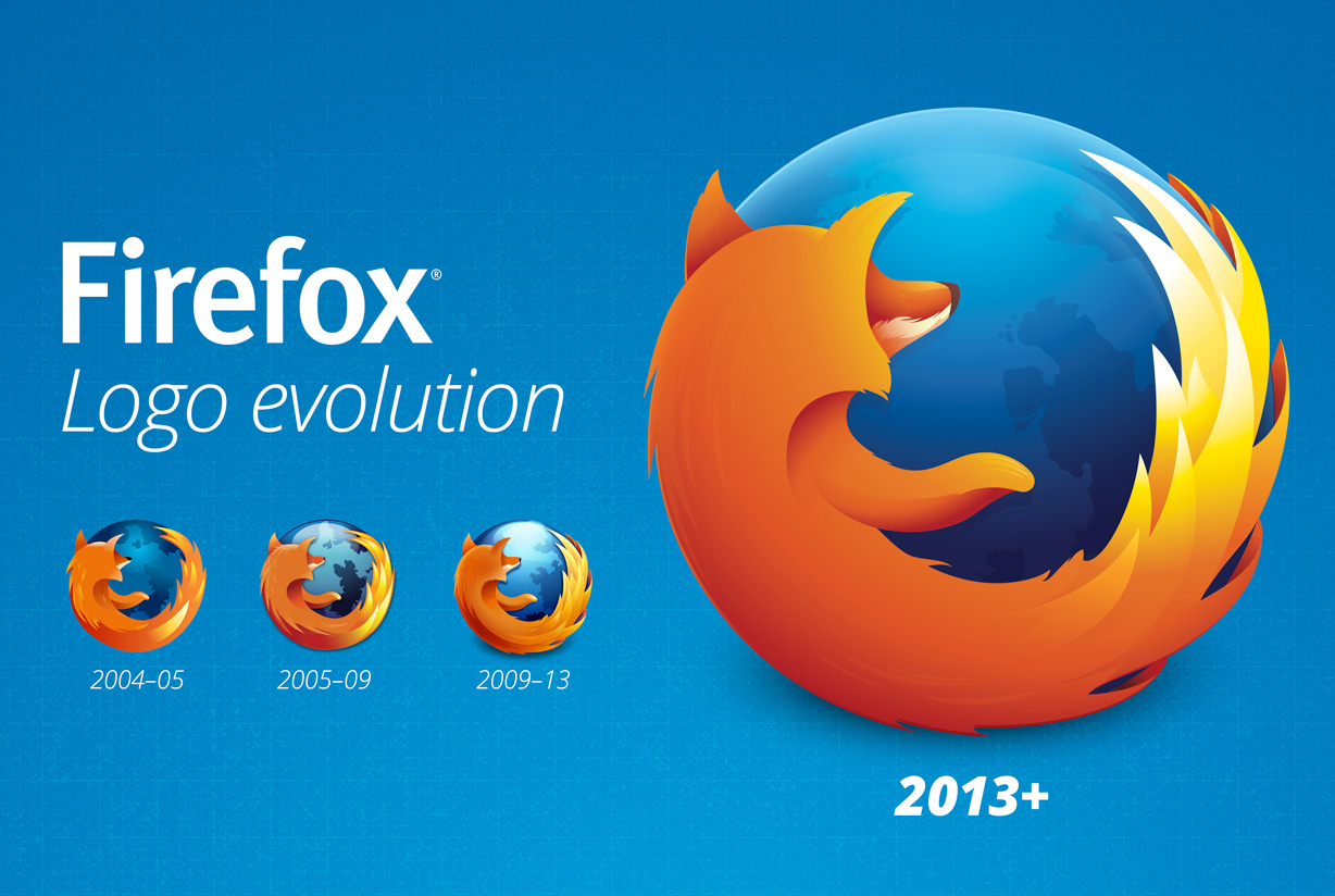 Evolution of Firefox logo