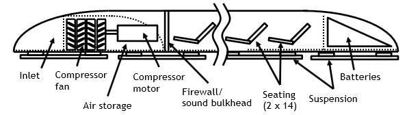 Image: Hyperloop diagram