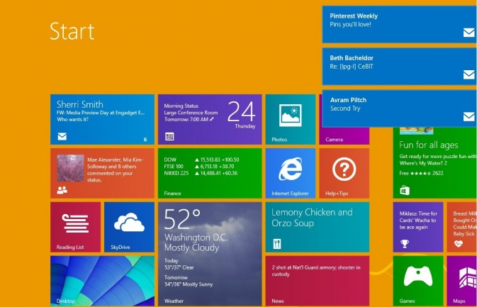 IMAGED: Windows 8.1