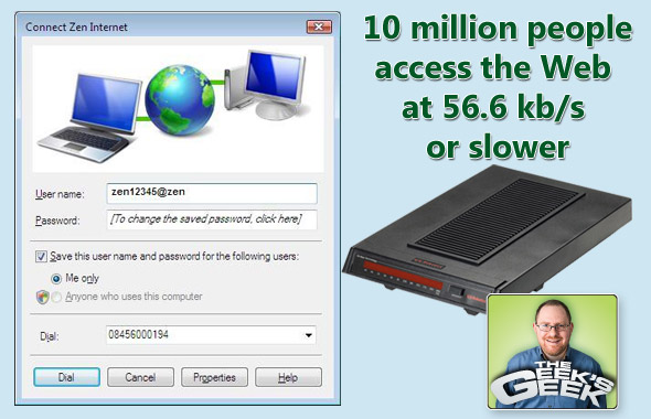 Dial-up Internet