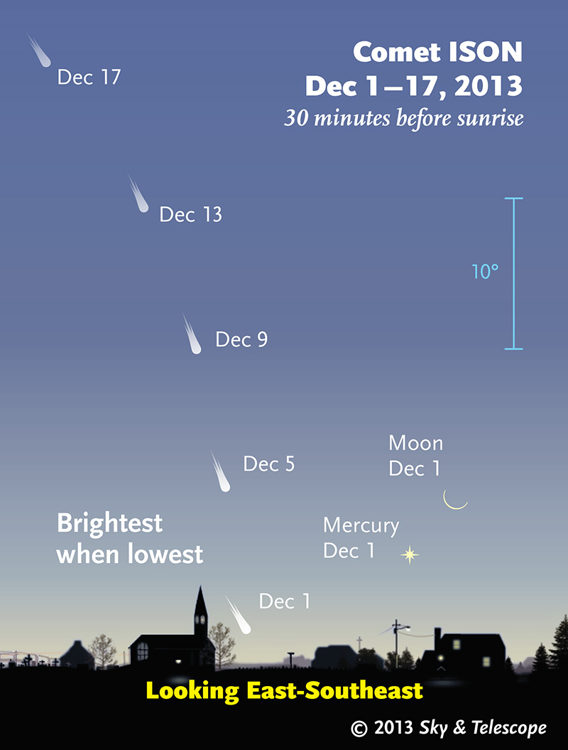 Image: ISON finder chart