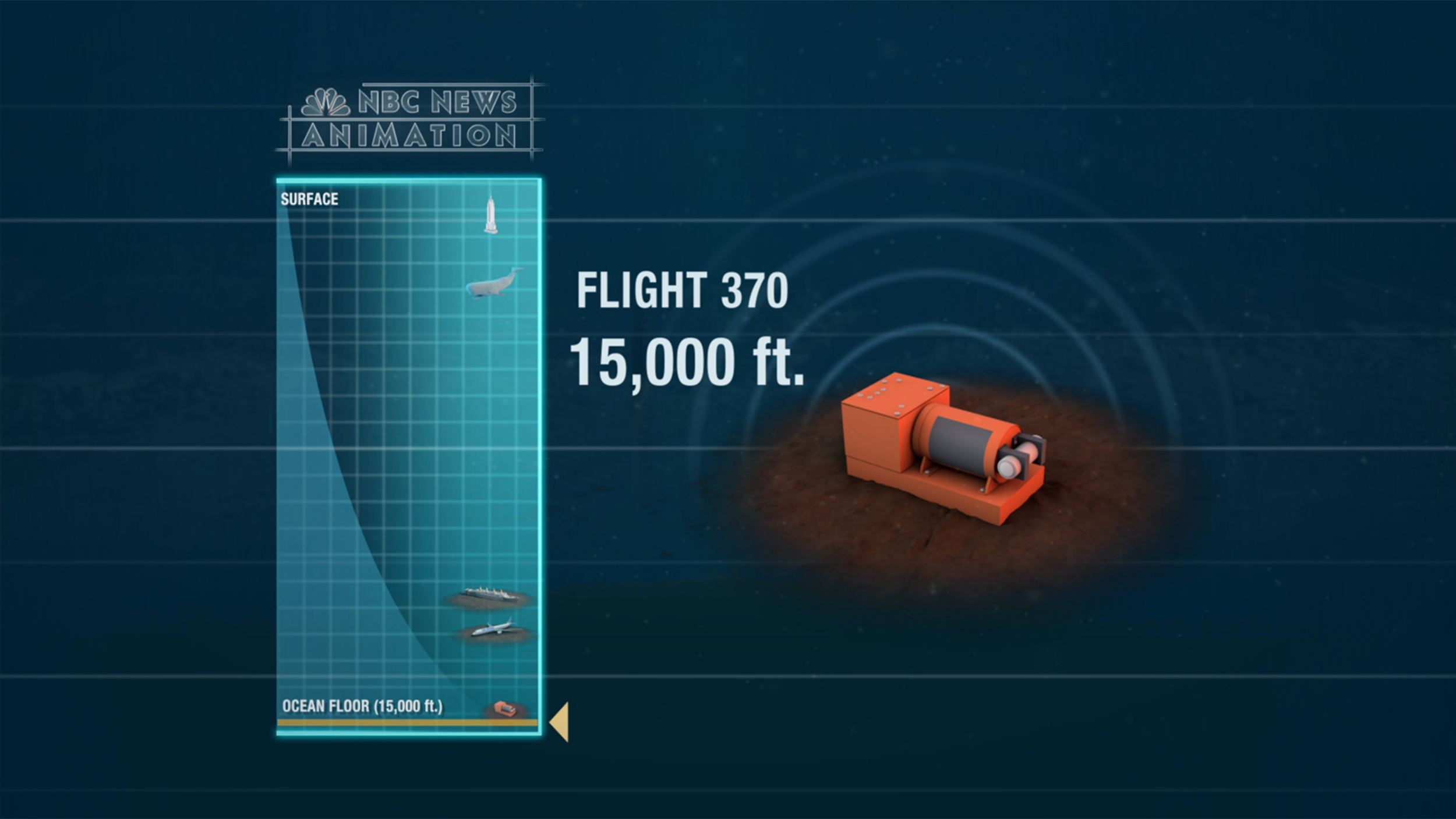 How deep could the missing plane be? Pings provide MH370 clues
