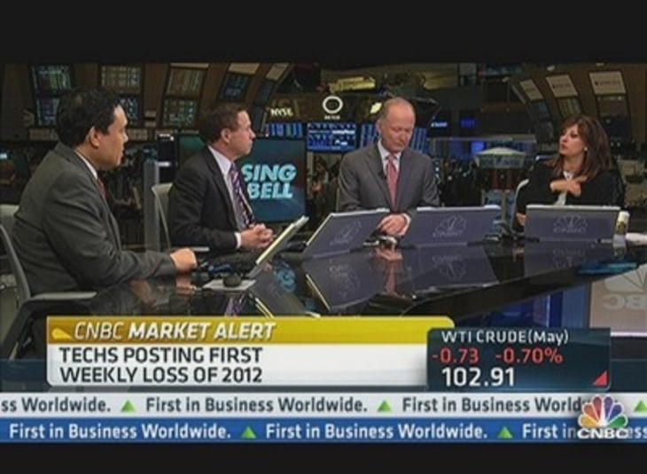 Where Can Investors Find Value Video On Nbcnews Com