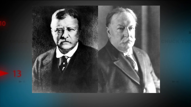 Taft And Roosevelt Relationship