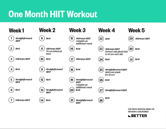 A 15-minute full body HIIT workout