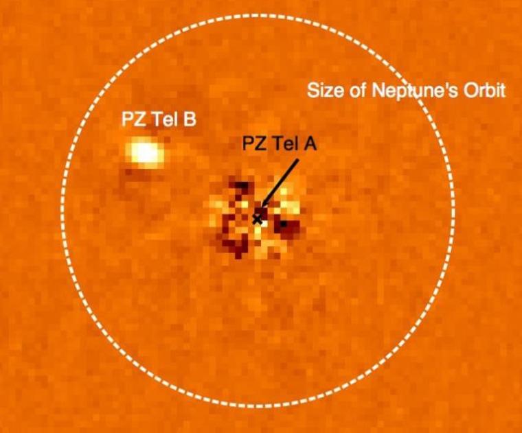 Image: PZ Tel A and PZ Tel B
